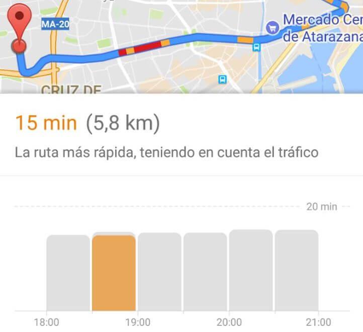 Google Maps Integra Gráfica Con Franja De Estimación Temporal